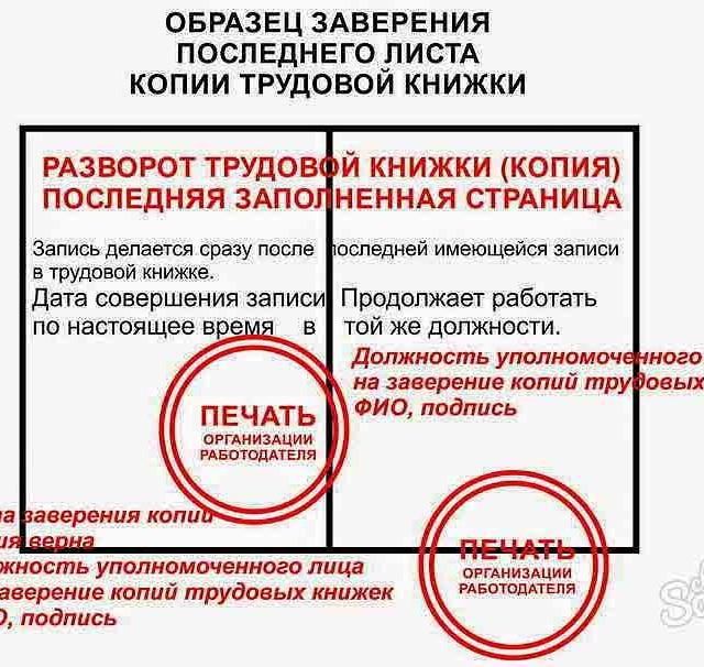 Льгота чернобыльцам при оплате коммунальных услуг