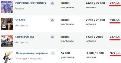 как заработать деньги ВКонтакте на рекламе