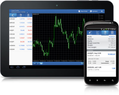 как заработать деньги с мобильного телефона на биржах в интернете