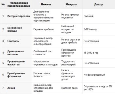 обзор таблицей