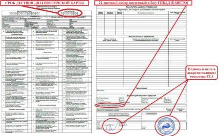 сроки для прохождения ТО и полученный документ