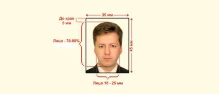 фото на паспорт РФ новые требования к образцу 2018
