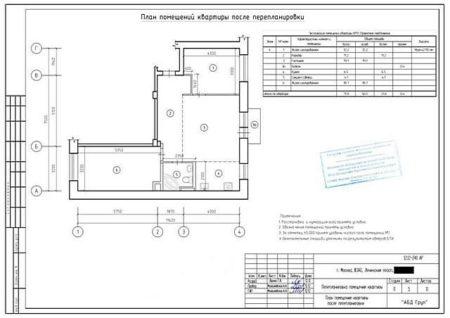 проект перепланировки квартиры для согласования и образец