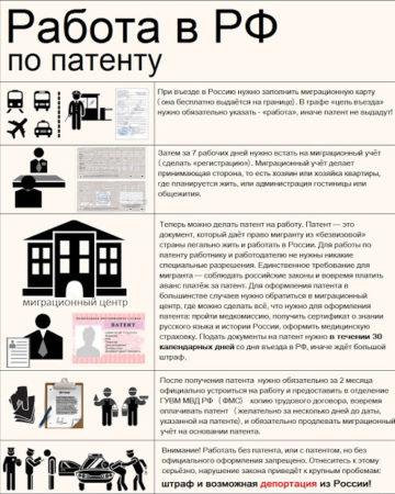 работа в РФ по патенту